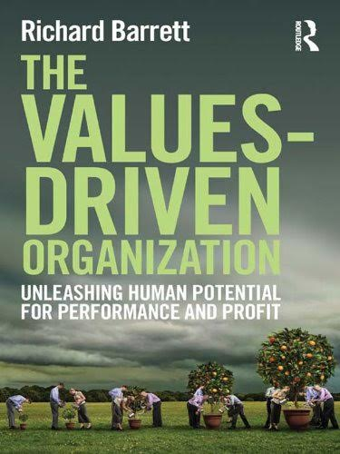 Values Driven Organization
